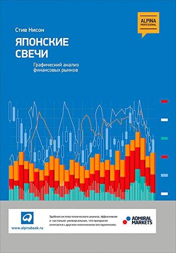 Японские свечи. Графический анализ финансовых рынков (Japanese Candlestick Charting Techniques) (Russian Edition)