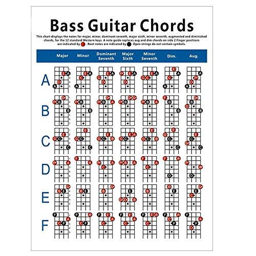 Naliovker Tabla de Acordes de Guitarra de Bajo EléCtrico Diagrama de DigitacióN de Acordes de Guitarra de 4 Cuerdas Diagrama de Ejercicio Talla Grande