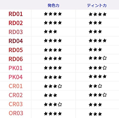 APIEUWaterLightTint/アピュ水光(うるツヤ)ティント(RD03)[並行輸入品]