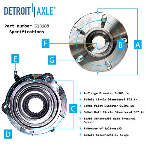 Detroit Axle 513189 Front Wheel Bearing & Hub Assembly Driver or Passenger Side for Pontiac Torrent Chevy Equinox Saturn…