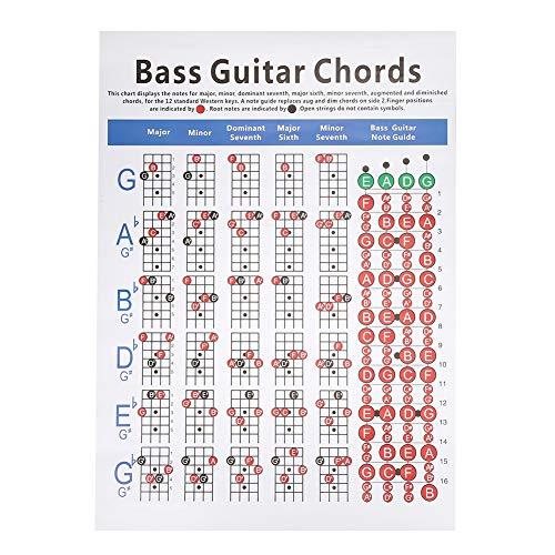 Guitar Chords Chart,Bass Guitar Finger Practice Chart Poster 4-String for Beginner Art Paper Musical Instrument Accessories
