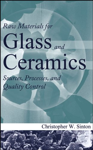 Ceramics & Glass Raw Materials