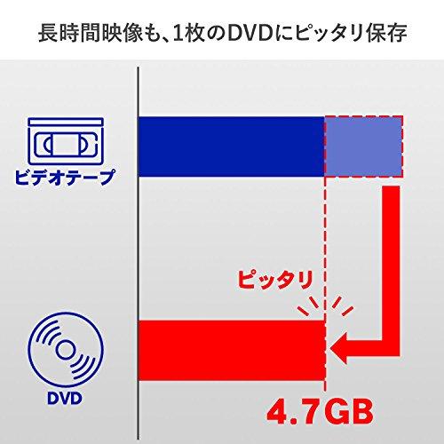 I-ODATAビデオ/VHS8mmDVD/ブルーレイダビングパソコン取り込みビデオキャプチャー「アナレコ」GV-USB2/HQ