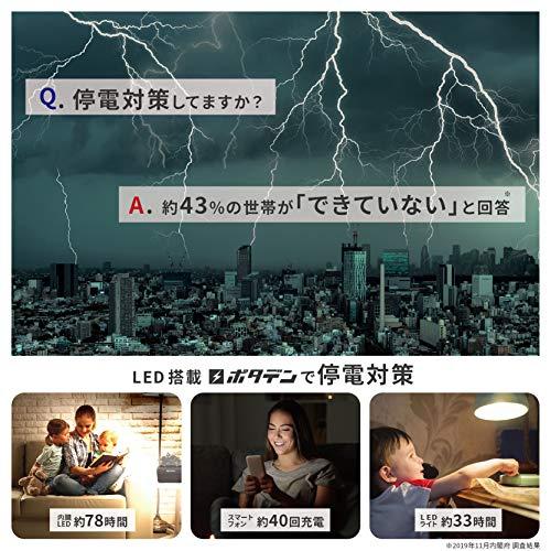 FCC『ポタデン(e-life-line)』