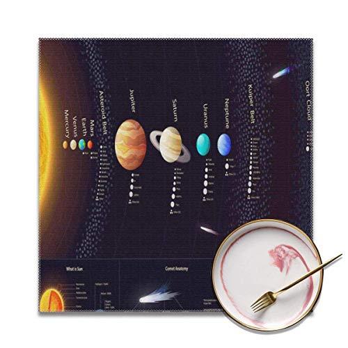 Strawberryran Sistema Solar detallado del Espacio Exterior con información científica Telescopio del Universo de Júpiter Saturno Imprimir Multi 12 X 18 en Juego de 4