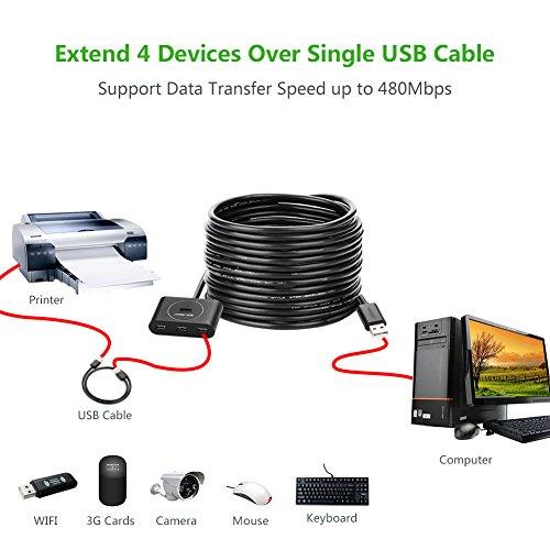 UGREEN 4 Port USB 2.0 Hub aktiv Verstärker Hub Verlängerung für Drucker, Tastaturen, Spielkonsole Kontroller Laptop PC usw ohne Netzteil (10M)