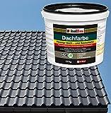 Dachfarbe Sockelfarbe Dachbeschichtung Dachlack Dachsanierung Polymermembran 12 kg Anthrazit