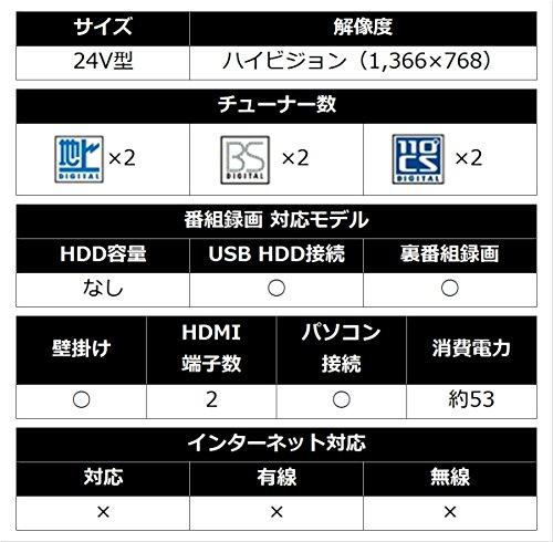 『シャープ 24V型 AQUOS ハイビジョン 液晶テレビ 外付HDD対応(裏番組録画) ブラック LC-24K30-B』のトップ画像