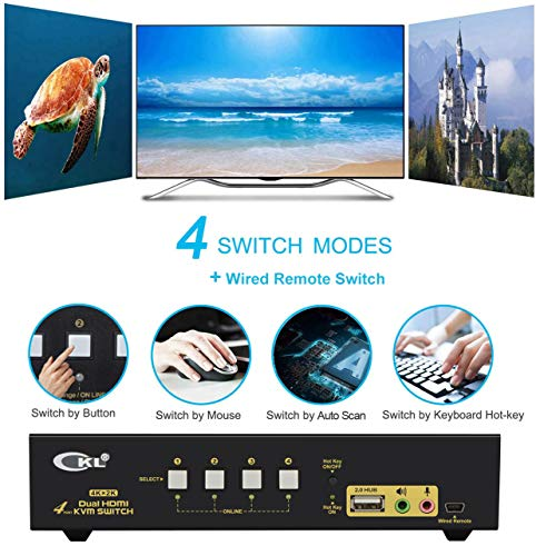 HDMI KVM Switch 4 Port Dual Monitor Extended Display, CKL USB KVM Switch HDMI 4 in 2 Out with Audio Microphone Output and U   SB 2.0 Hub, PC Monitor Keyboard Mouse Switcher 4K@30MHz CKL-942HUA
