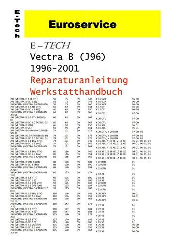 E-Tech REPARATURANLEITUNG/WERKSTATTHANDBUCH (CD) OPEL Vectra B