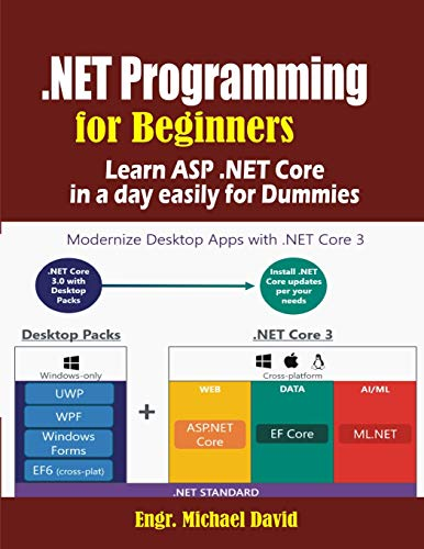.NET Programming for Beginners: Learn ASP .NET Core in a day easily for Dummies