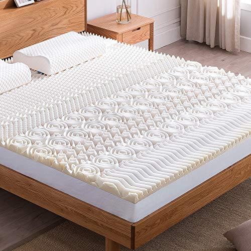 NOFFA 10 Zones Surmatelas en Mousse à mémoire -Design Ergonomique -Très Respirant (90 * 200 cm)