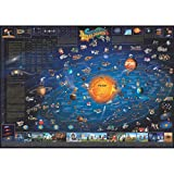 Round World Products RWPDM006 Children Map of The Solar System, 54' Width, 38' Length