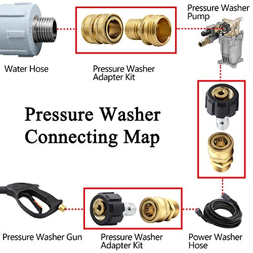 Twinkle Star Pressure Washer Adapter Set, Quick Disconnect Kit, M22 Swivel to 3/8'' Quick Connect, 3/4