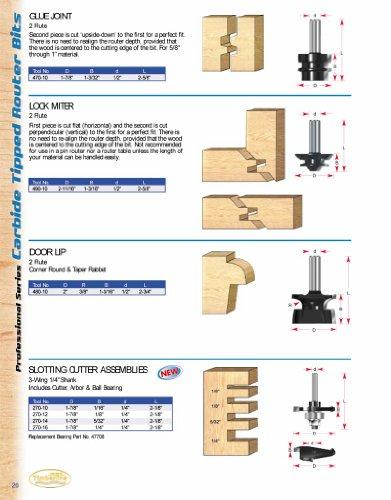 Timberline - 5/32 Kerf 3 Wing Slotting Assm (270-14)