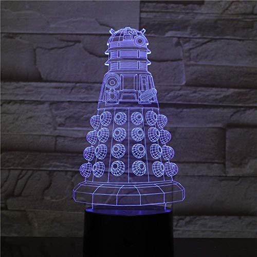Lámpara De Ilusión 3D Luz De Noche Led Dios Jesús Cabeza Retrato 7 Color Cambio De Humor Lámpara De Mesa Usb Decoración Del Hogar Dormitorio Ropa De Cama Regalo