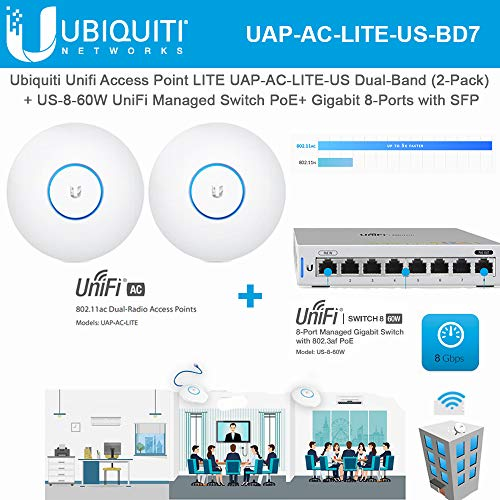 UniFi Access Point AC LITE UAP-AC-LITE-US 802.11ac Dual Band Radio (2-Units) with UniFi Managed Switch US-8-60W PoE+ 8-Ports Gigabit with SFP