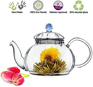 Best blue glass teapot Reviews