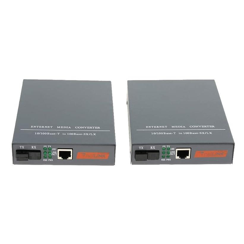 ストリーム圧力びっくり1ペア HTB-3100AB 10 / 100M ベース-TX光ファイバ イーサネット メディアコンバータ
