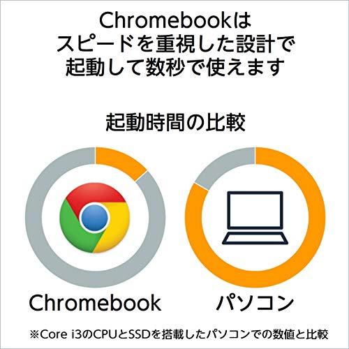 51gDfVTLXfL-ASUSのChromebook「C403SA」と「C202SA」の正規代理店品がAmazonに登場。7月15日から発売