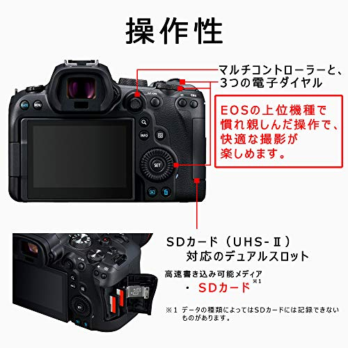 Canonミラーレス一眼カメラEOSR6ボディーEOSR6