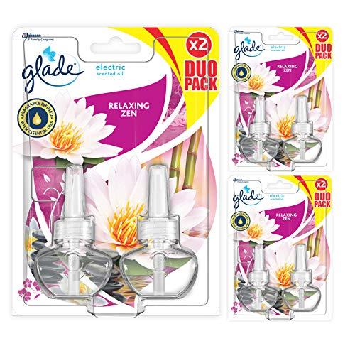Glade J312581 - Set de 2 Recambios para Ambientador Eléctrico Líquido con...