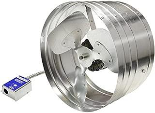 Master Flow Egv6 Power Gable Mount Attic Fan Ventilators, 1600 Cfm, Mill