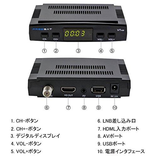 『Signstek 地上デジタルチューナー 1080P HD衛星テレビ受信機 衛星放送受信機 8チャンネル USB/WIFIでアップグレード』の4枚目の画像