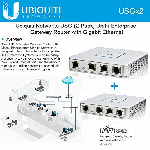 Ubiquiti 2-UNIT USG UniFi Security Gateway Enterprise Site-to-Site VPN Tunnel