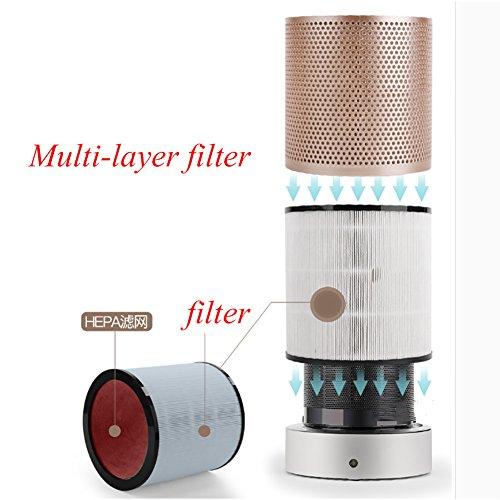 con Control Remoto,Silver evaporaci/ón del Enfriador del hogar Coolseason Ventilador sin aspas Ventilador silencioso humidificador del Ventilador de la Torre de Seguridad de Iones Negativos