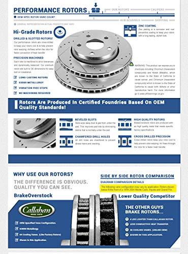 Callahan CDS02728 FRONT 294mm + REAR 258.8mm D/S 4 Lug [4] Rotors + Brake Pads + Clips + Sensors [fit Mini Cooper]