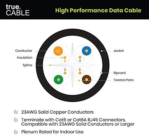 500Mhz 23AWG Monoprice 113674  Cat6 Ethernet Bulk Cable Pure Bare Copper Wire 500ft Riser Rated Solid CMR Blue Network Internet Cord UTP