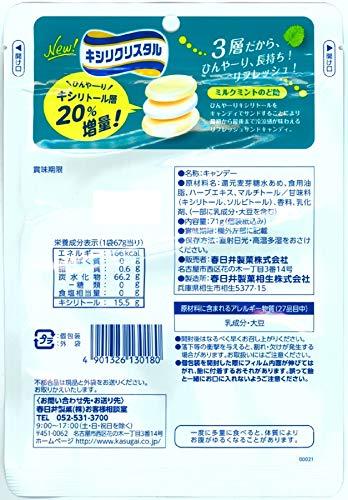 春日井製菓『キシリクリスタルミルクミントのど飴』