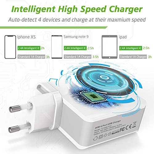 SPLAKS USB Ladegerät 4-Port 40W 5V/8A Wall Charger Netzteil mit EU/UK/AU/USA Stecker für iPhone 11/Xs/Max/XR/X Bluetooth/Tragbar Geräte USB-Ladene Geräte-Weiß