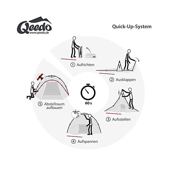 Qeedo Quick Pine 3 Man Dome Tent (Quick Up System) 4