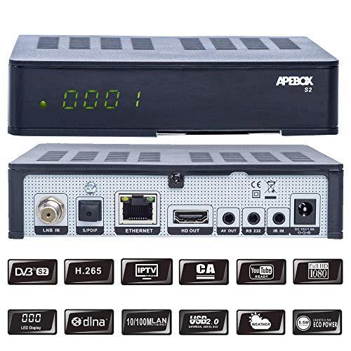 Apebox S2 Full HD 1080p H.265 Sat Receiver, IPTV, LAN, Kartenleser, Tivu Sat geeignet,Sender vorinstalliert (Astra+ Hotbird vorinstalliert)