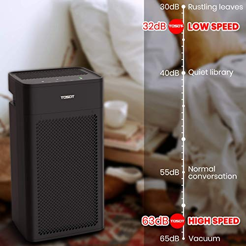 TOSOT Air Purifier with H13 True HEPA Filter for Home - UV Sanitizer, Adjustable Timer, and Ultra Quiet Sleep Mode, Mold and Allergies Cleaner for Bedroom - KJ350G