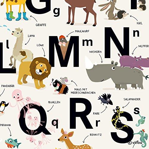 Poster ABC Kinder Buchstaben Poster Kinderzimmer Bilder Alphabet