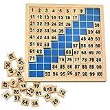 BUZIFU Números Montessori, Puzzles de Números de Madera, Juguete Educativo del 1 al 100, Juegos...
