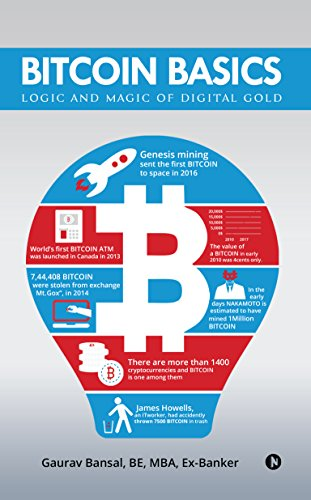 BITCOIN BASICS- LOGIC AND MAGIC OF DIGITAL GOLD: ( Predictions Proven true. More Forecasting in Chapter 7) (English Edition)