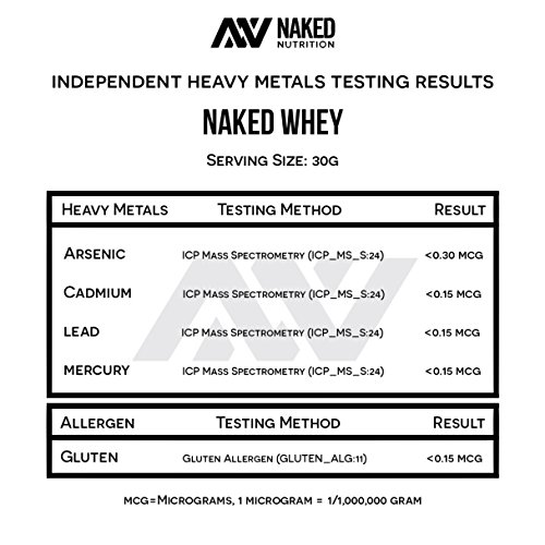NAKED WHEY 5LB 100% Grass Fed Whey Protein Powder - US Farms, #1 Undenatured, Bulk, Unflavored - GMO, Soy, and Gluten Free - No Preservatives - Stimulate Muscle Growth - Enhance Recovery - 76 Servings 4