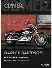 Clymer Repair Manuals for Harley-Davidson Sportster 1200 Nightster XL1200N 2007-2011