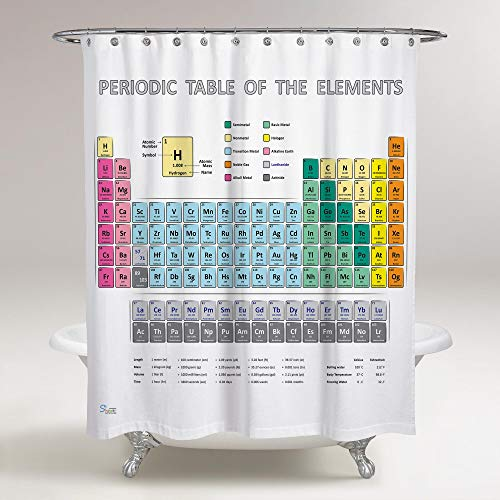Amazing Shower Curtains - New 2020 Design Periodic Table Shower Curtain 70x70 by Segmia
