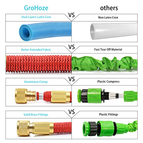 Expandable Garden Hose with Solid Brass Connector and 10 Pattern Spray Gun - 100FT(30M) Red