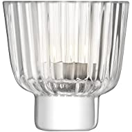 Pleat Votive Holder H3.75in Clear