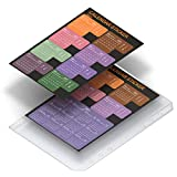 KKDragon 2021 Pegatinas Agenda, Pestañas del Calendario y Bolsillo con Cremallera A5, Separador Stickers Para Bullet Journal, Escuela