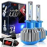 WinPower - H1 - Kits de conversión de bombillas para faros LED CREE con Canbus - 70W 7200Lm 6000K xenón blanco - 2 Piezas