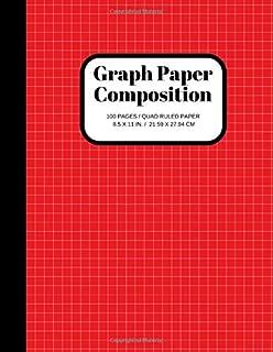 Best algebra grid paper Reviews