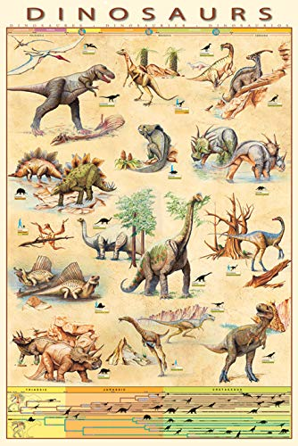 Dinosaurier Maxi Poster