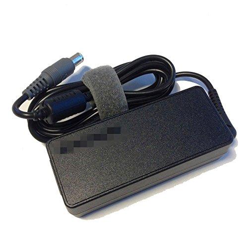 ThinkPad and Lenovo Ac Adapter